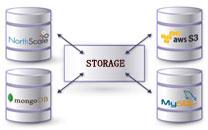 企业采用云存储策略的三个步骤