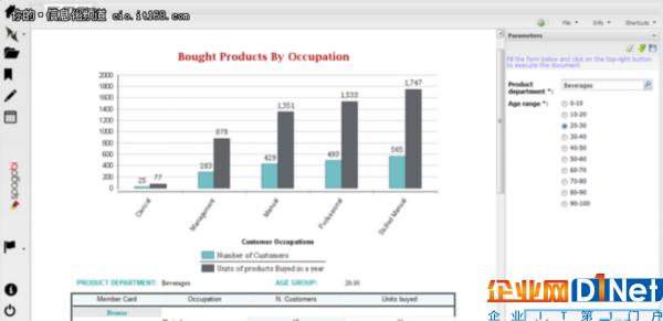44个基于SaaS的商业智能解决方案