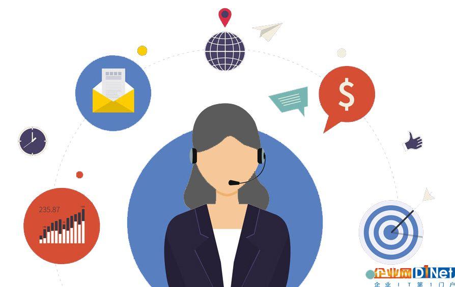如何利用数据挖掘实现客服\/呼叫中心的升级转