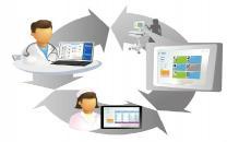移动医疗健康市场用户规模增速稳中放缓