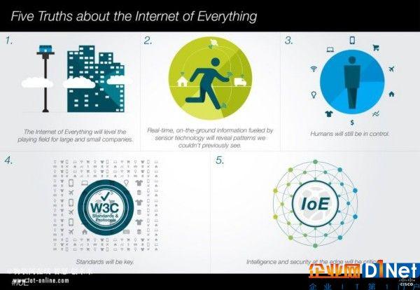 从智能交通案例看物联网成功的关键