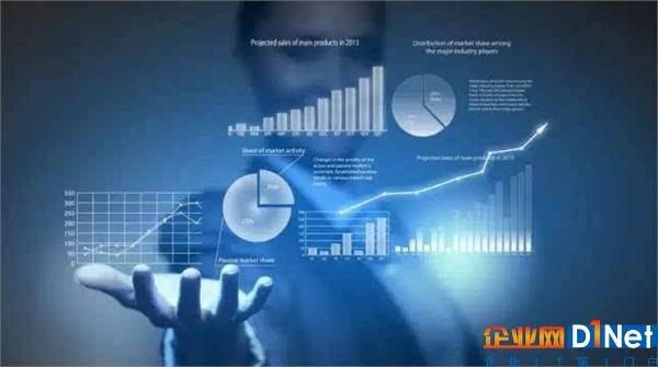 大数据产业
