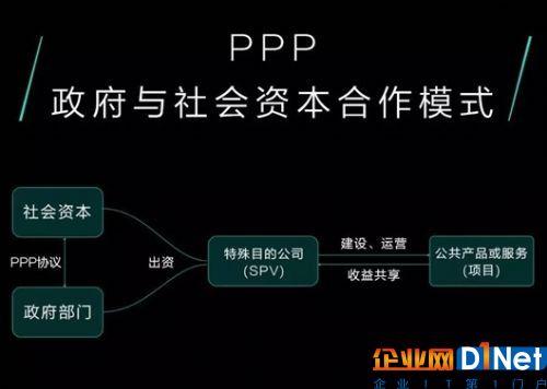 科达正式发布PPP业务支持计划