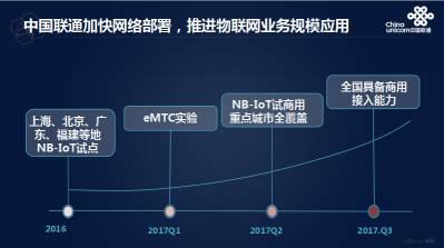 NB-IoT、eMTC与LoRa三大物联网技术相争,共存还是鏖战?