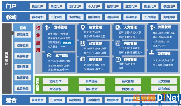 中国首届白酒行业峰会深度诊脉,致远协同解决方案赋能弯道超车