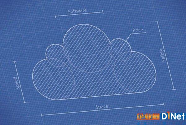云计算下的这些细分领域 你都知道吗?
