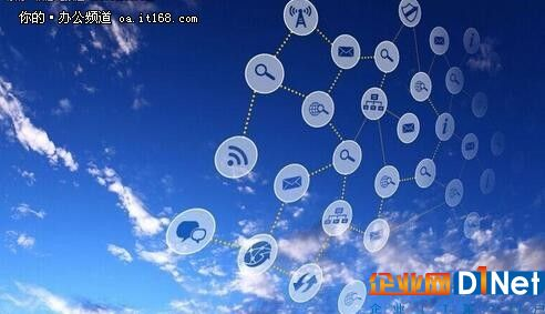 物联网如何为患者带来安全医疗保健服务