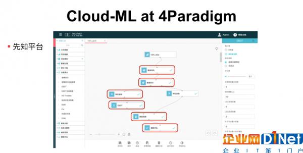 云深度学习平台架构与实践的必经之路8