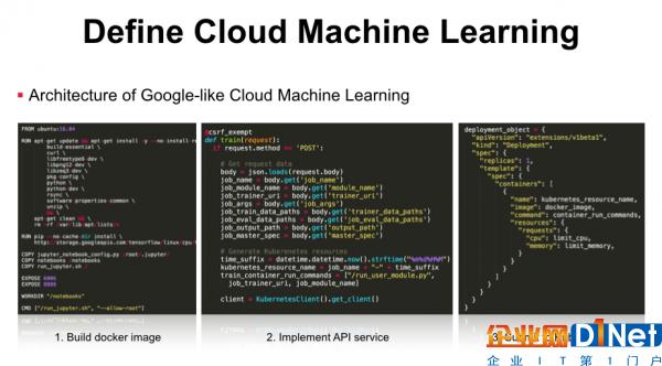 云深度学习平台架构与实践的必经之路6