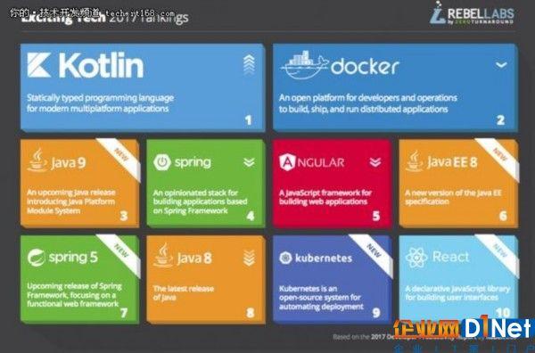 报告:程序员最满意的IDE和堆栈是什么?