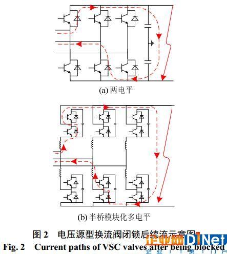 1.2 带故障清除能力的换流阀 在柔性直流输电系统中,采用带故障清除能力的模块来代替半桥模块,可以实现直流侧故障的清除和隔离。如采用全桥模块或图 3 所示的电容钳位双子模块等形式[3-6]。发生直流侧故障时,通过主动闭锁换流阀,利用二极管的单向导电性,使子模块储能电容对故障回路提供反向电动势并吸收故障回路的能量,无论故障电流是哪个方向都将对子模块电容充电并迅速衰减,从而实现故障回路的阻断。当直流侧电流下降到零后,再将故障线路两侧的隔离开关分断,将故障线路隔离,最后将换流站重新解锁,恢复运行。