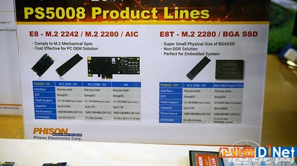 整年都在缺货的SSD市场:国产要逆袭了