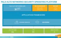 端到端的安全防护成为企业数字化转型成功的基石
