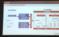 腾讯朱华:数据中心如何走向无人值守