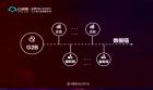 浙朵云负责人:基于数据链构建新一代政务服务体系