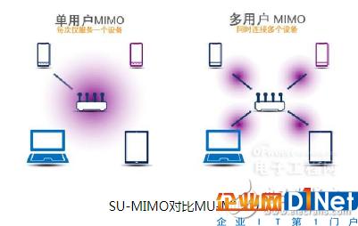 如今的WiFi发展到什么程度?是什么让我们越来越离不开WiFi呢?