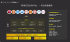 阿里云制造行业总经理胡鑫:中台技术如何支撑企业数字化转型