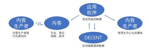http://www.reviewcode.cn/yunjisuan/26418.html