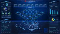 锐捷RIIL为国家外网办创新,搭建四位一体运维支撑平台