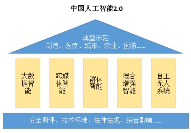 http://www.reviewcode.cn/wulianwang/176473.html