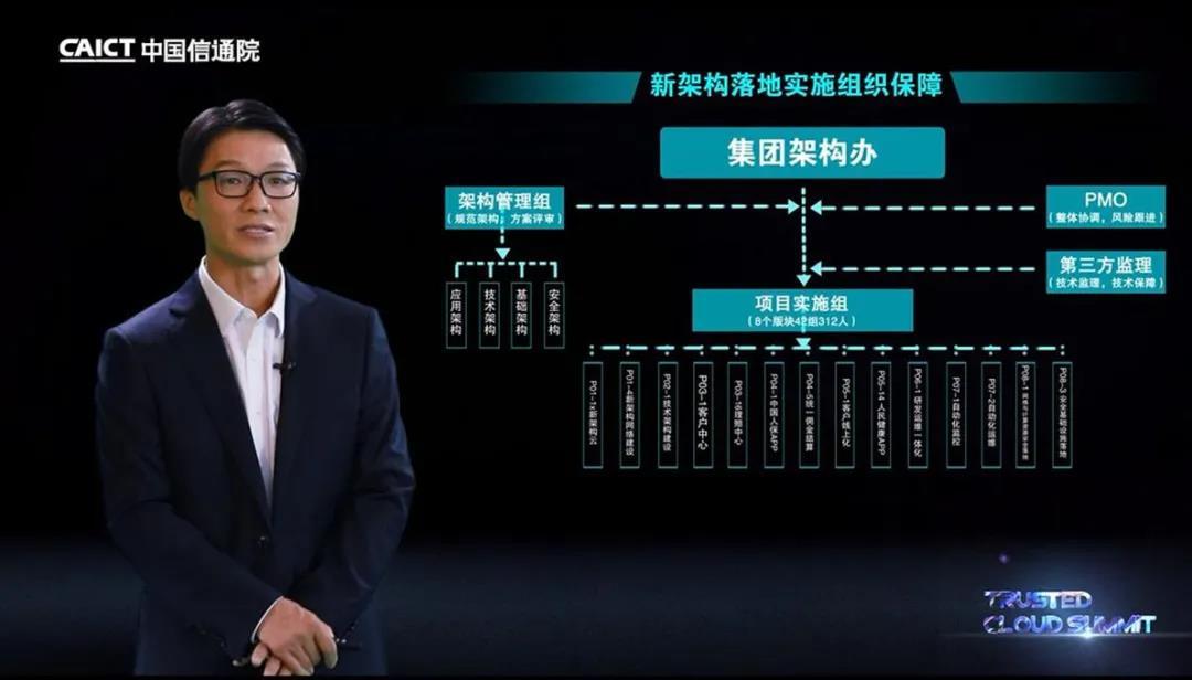 中国人保信息科技部副总经理张鹏飞发表主题演讲